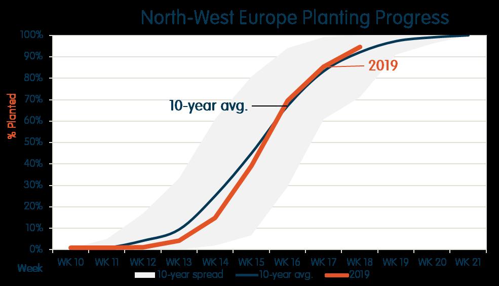 lwm-2019-north-west-europe-planting-progress